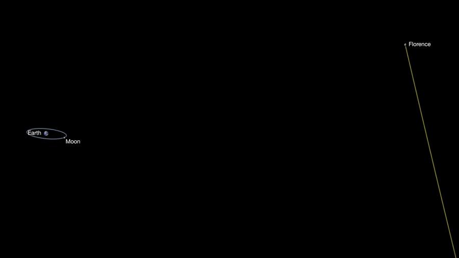 planetoida blisko ziemi