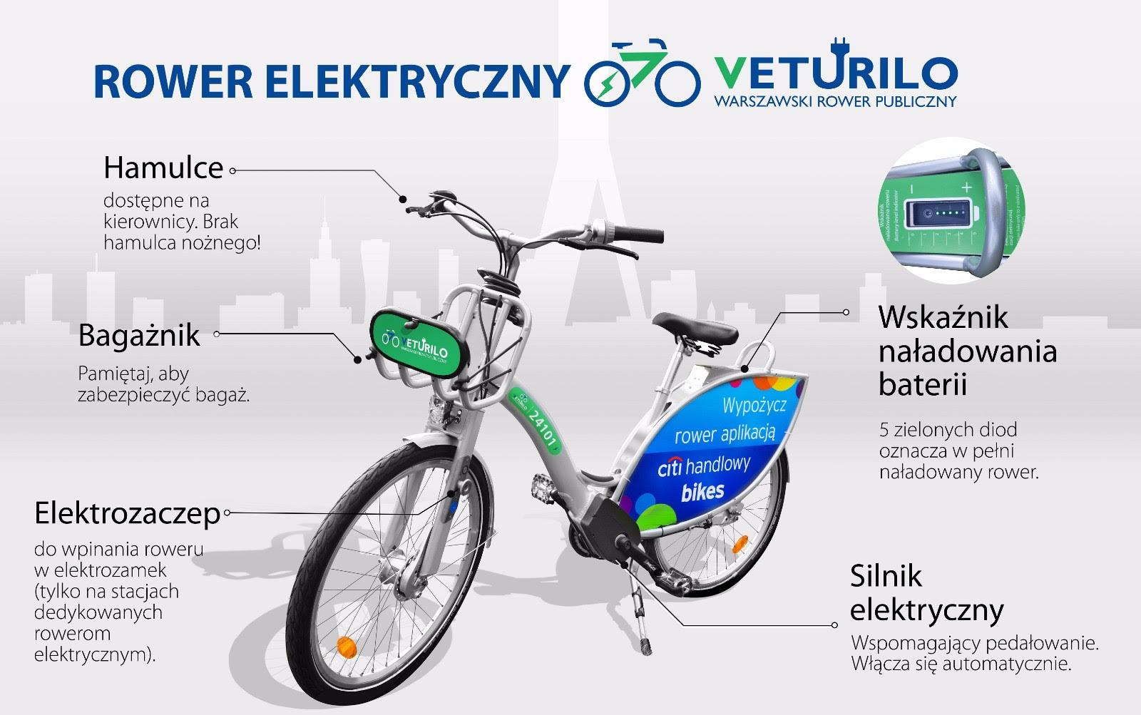 rower elektryczny veturilo