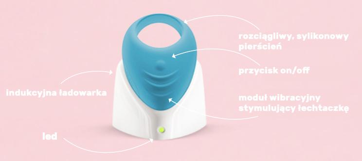 Lovely - opis urządzenia
