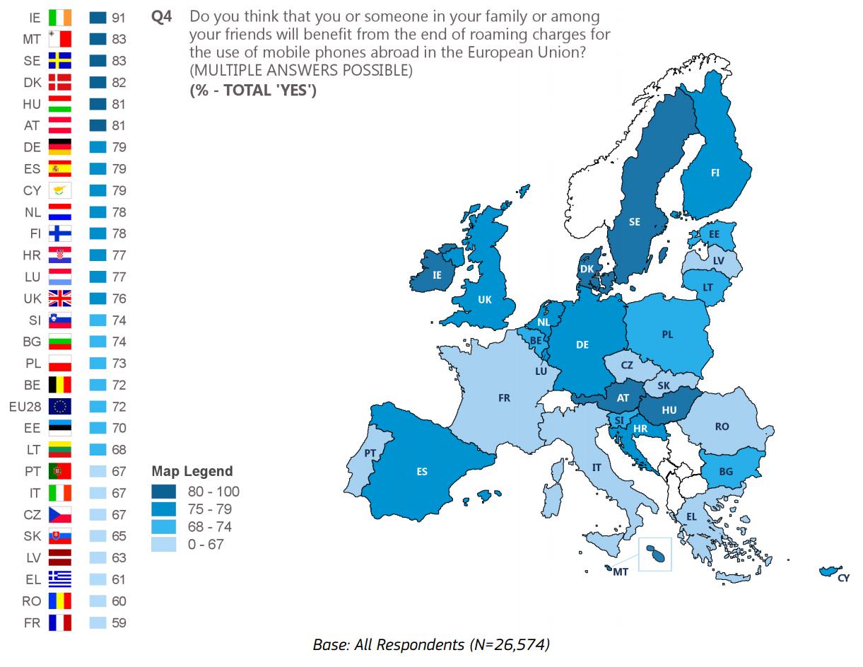 badanie telekomunikacyjne w UE - zdjęcie 2