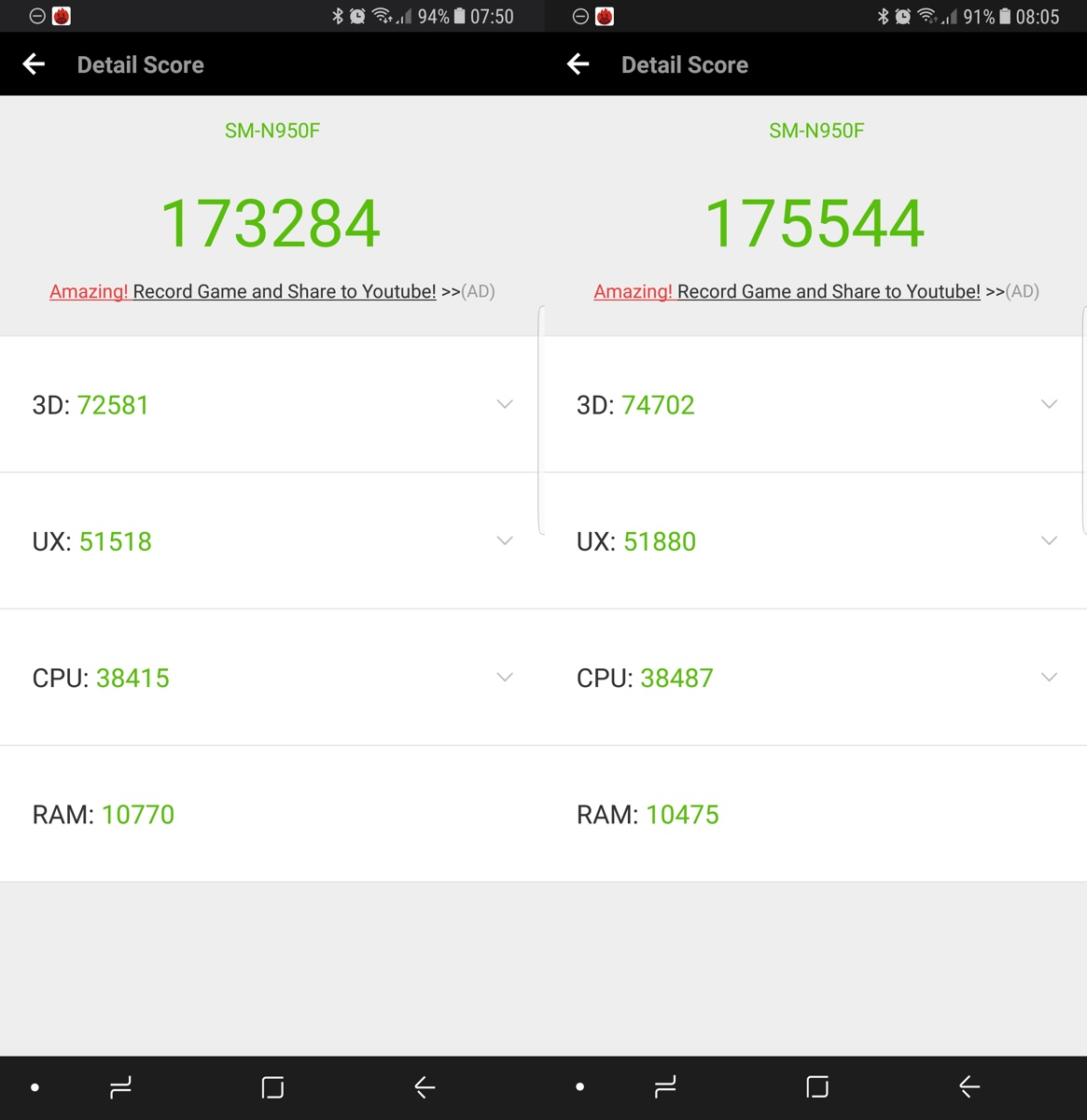 Samsung Galaxy Note 8 - wydajność