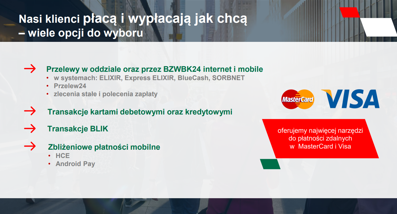 Bank Zachodni WBK - Apple Pay