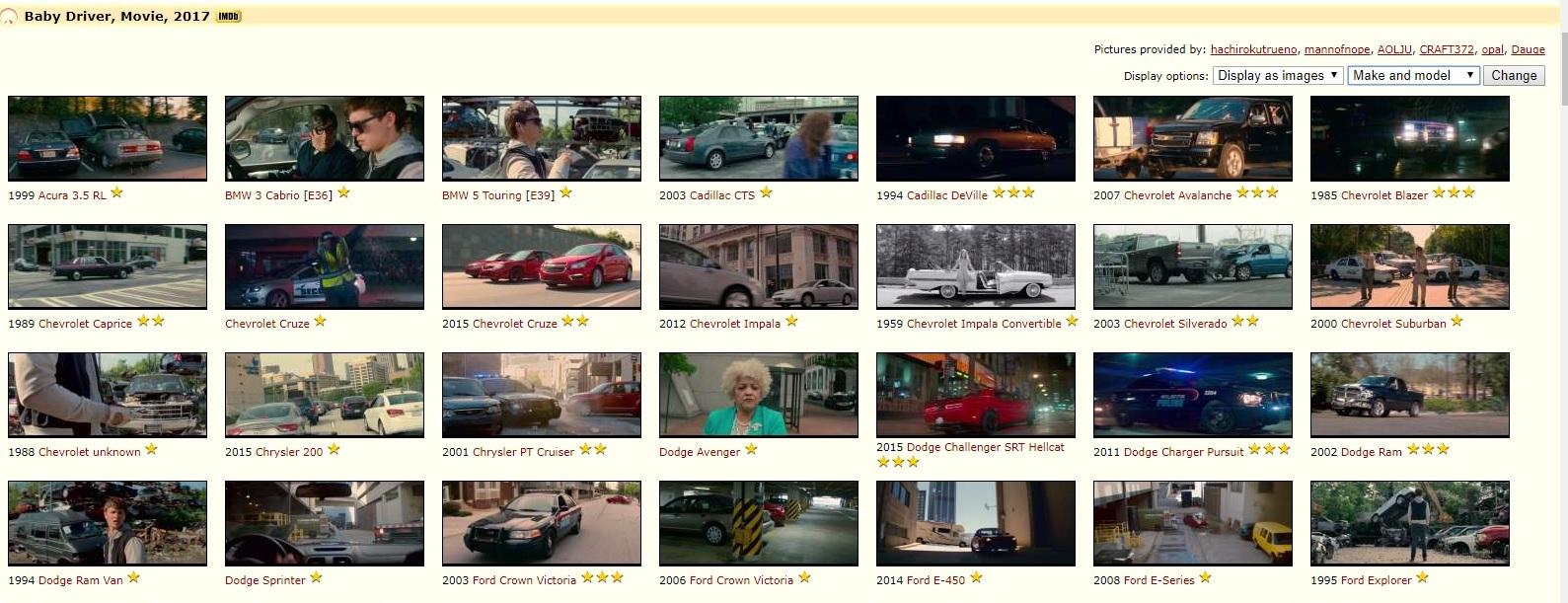 IMCDb - baza samochodów filmowych