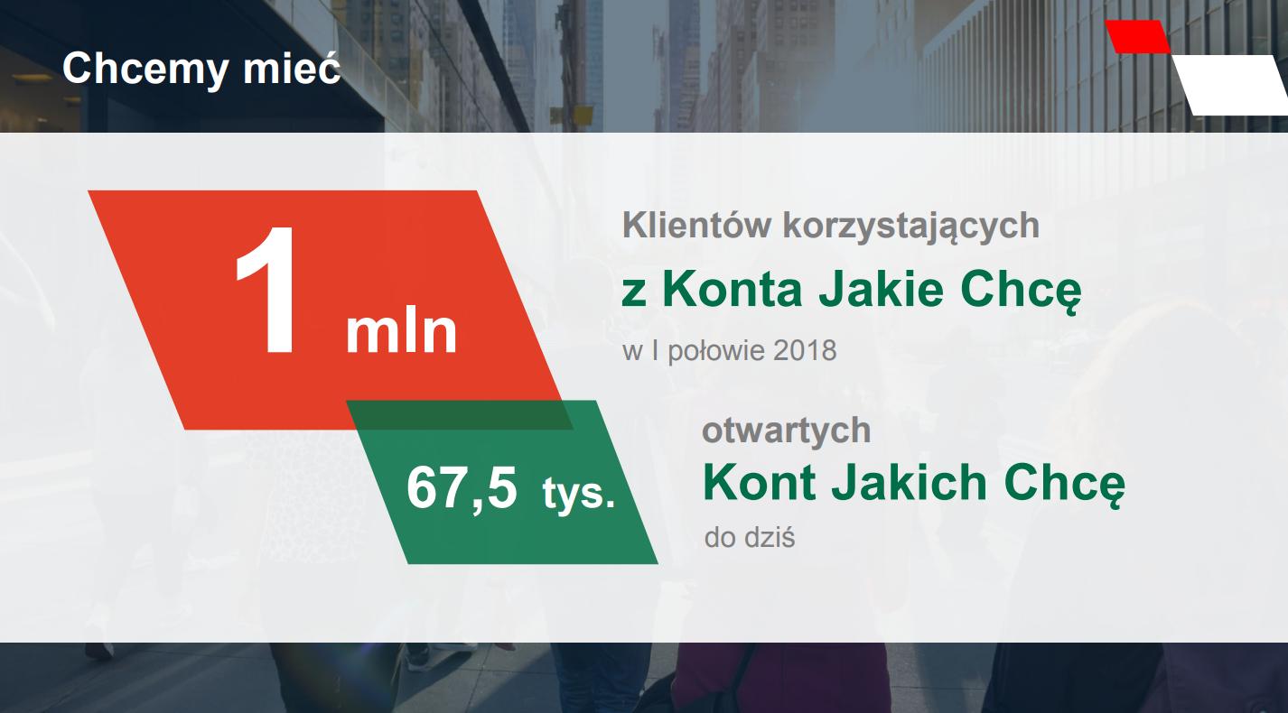 cele - Bank Zachodni WBK