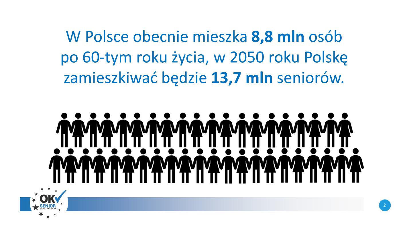 statystyka seniorów w polsce