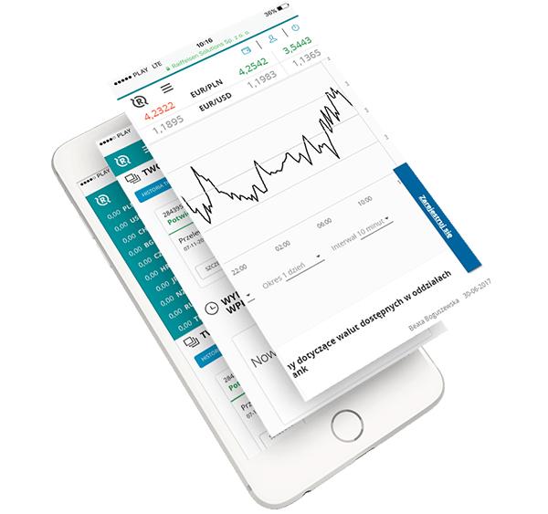 platforma rkantor na smartfon - grafika
