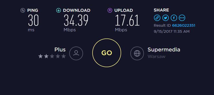 prędkość internetu - plus