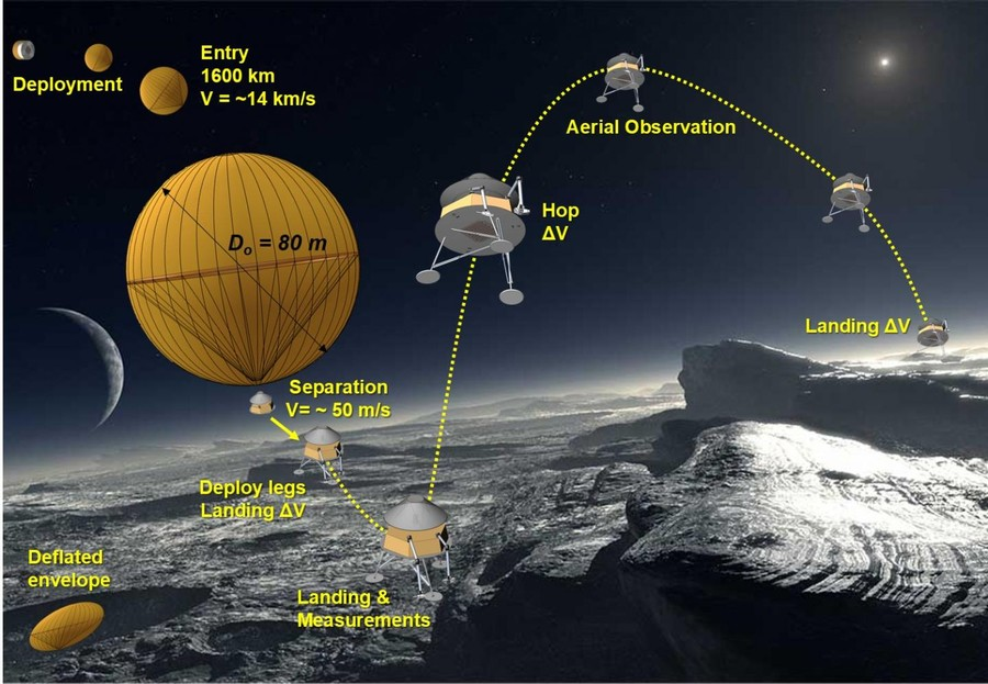 sposób lądowania na Plutonie - lądownik