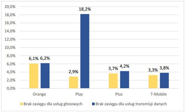 PKP Intercity dostało propozycję rozwiązania problemów z zasięgiem w Pendolino.