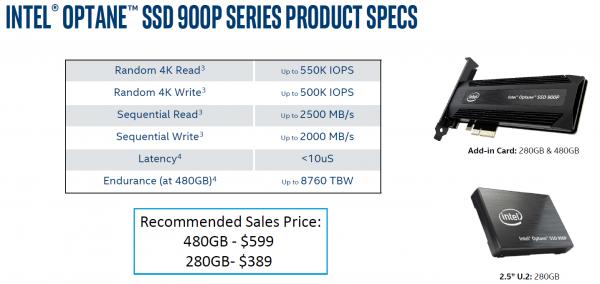 Intel Optane 900P specyfikacja