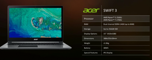 Acer Swift 3 AMD APU Ryzen 5 2500U