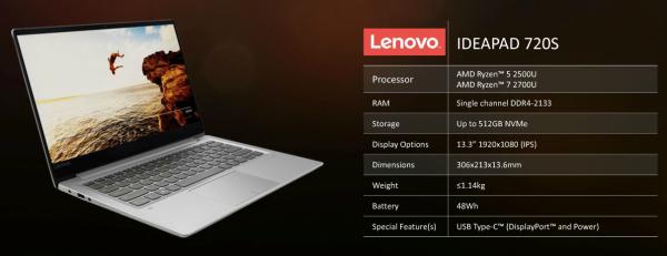 Lenovo IdeaPad 720S AMD APU Ryzen 5 2500U