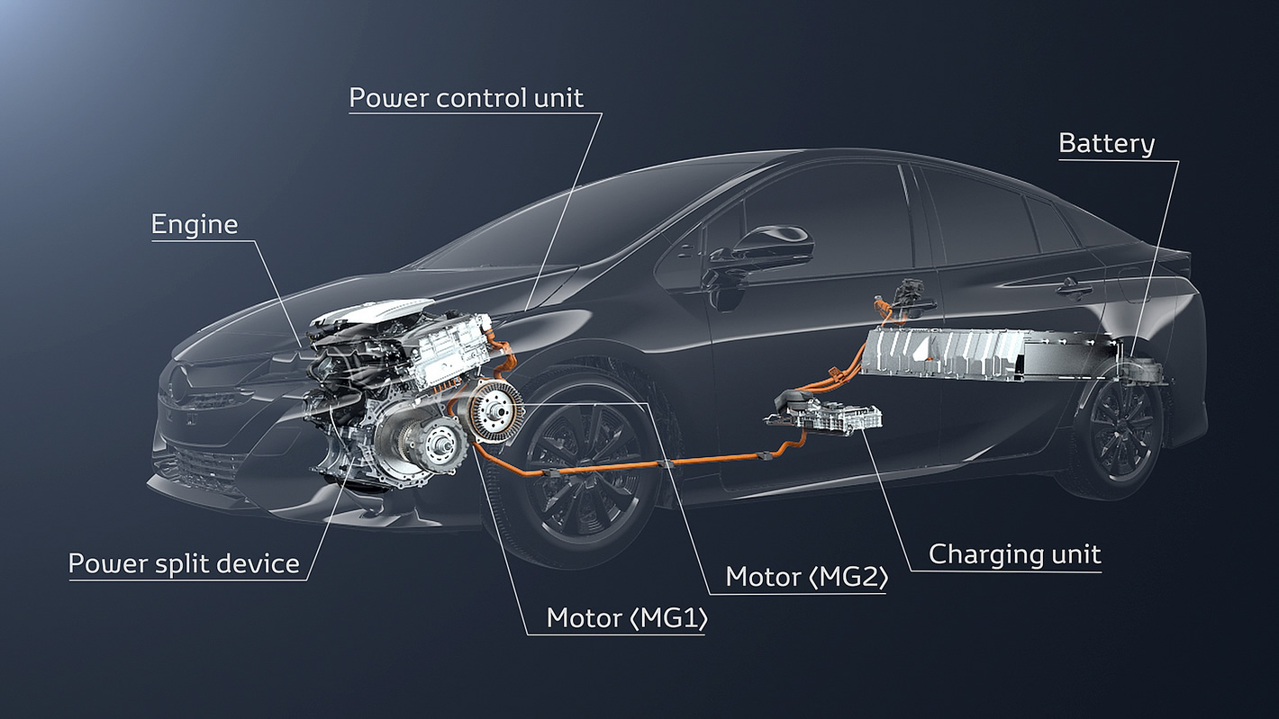 Toyota Prius Plug-in Hybrid - napęd hybrydowy