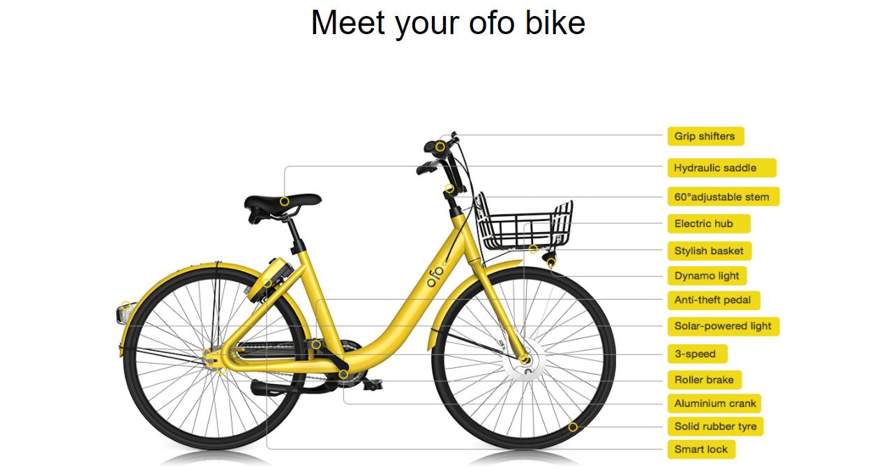 rower ofo - detale, szczegóły, części