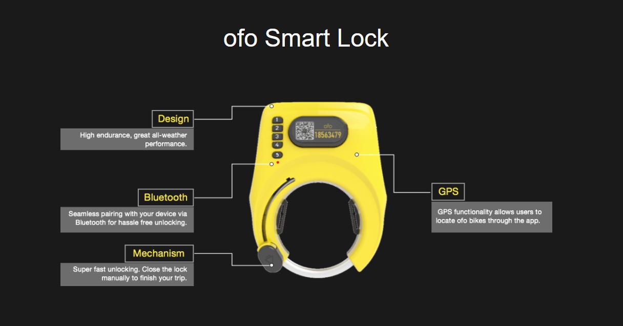 ofo smart lock - szczegóły