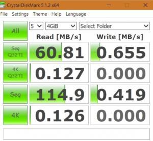 My CLoud Home - prędkość odczytywania i zapisu danych