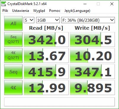 SanDisk CrystalDisk Mark