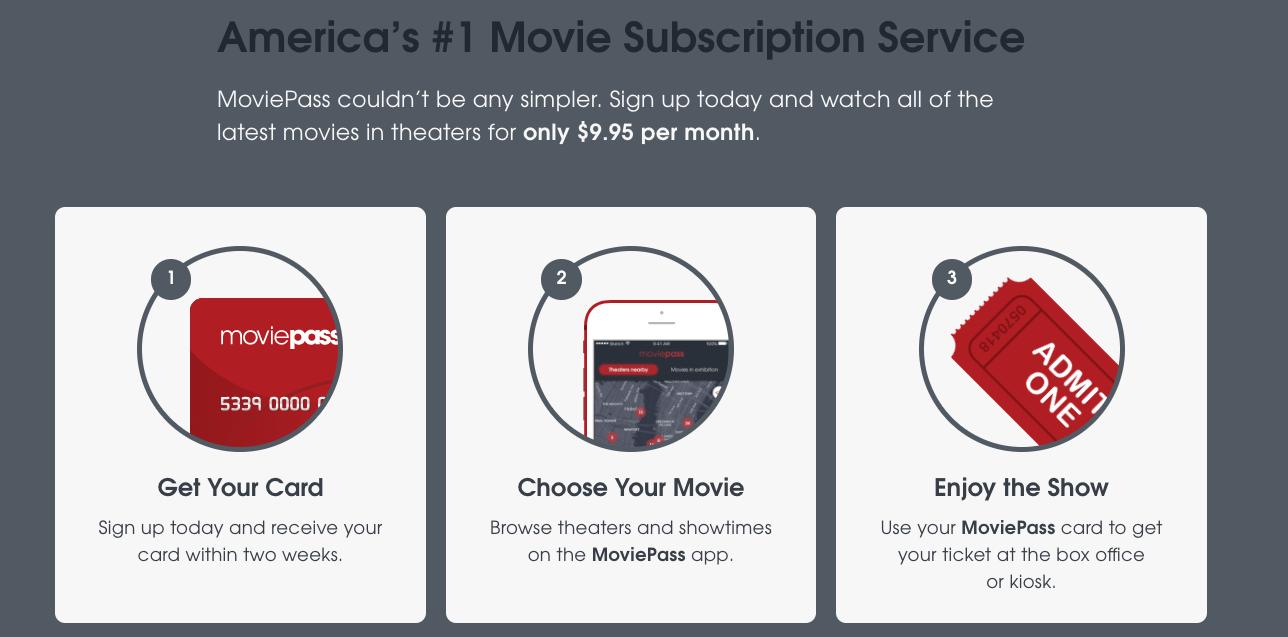 Kino na abonament podbije świat?