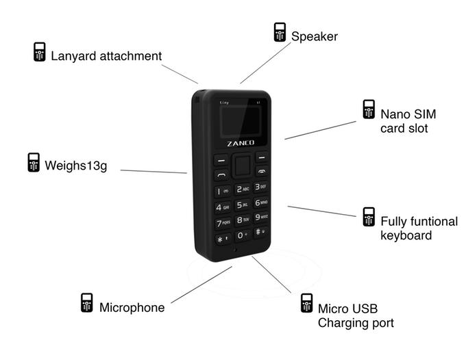 Funkcje najmniejszego telefonu na świecie.