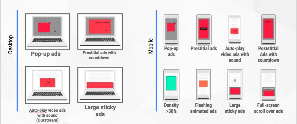 Blokowanie reklam Chrome