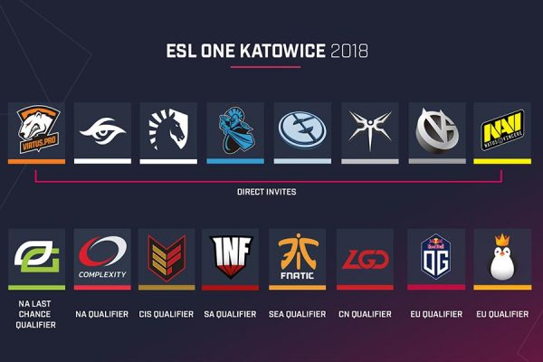 ESL One Katwocie 2018 - Dota 2 Major
