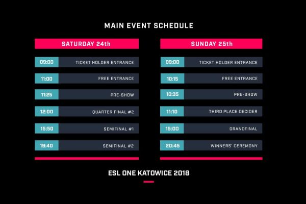 ESL One katowice 2018 - Plan na weekend