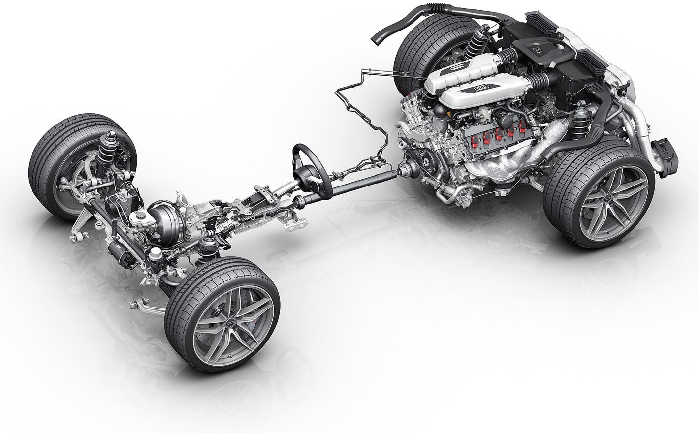 Audi R8 Plus - konstrukcja