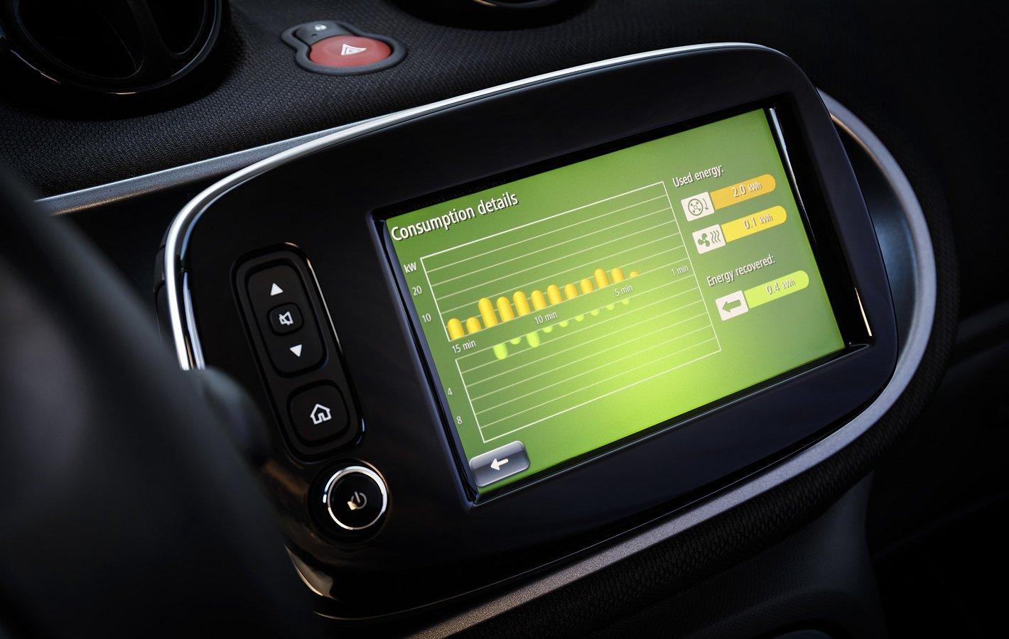smart forfour EQ - zaawansowane statystyki zużycia energii