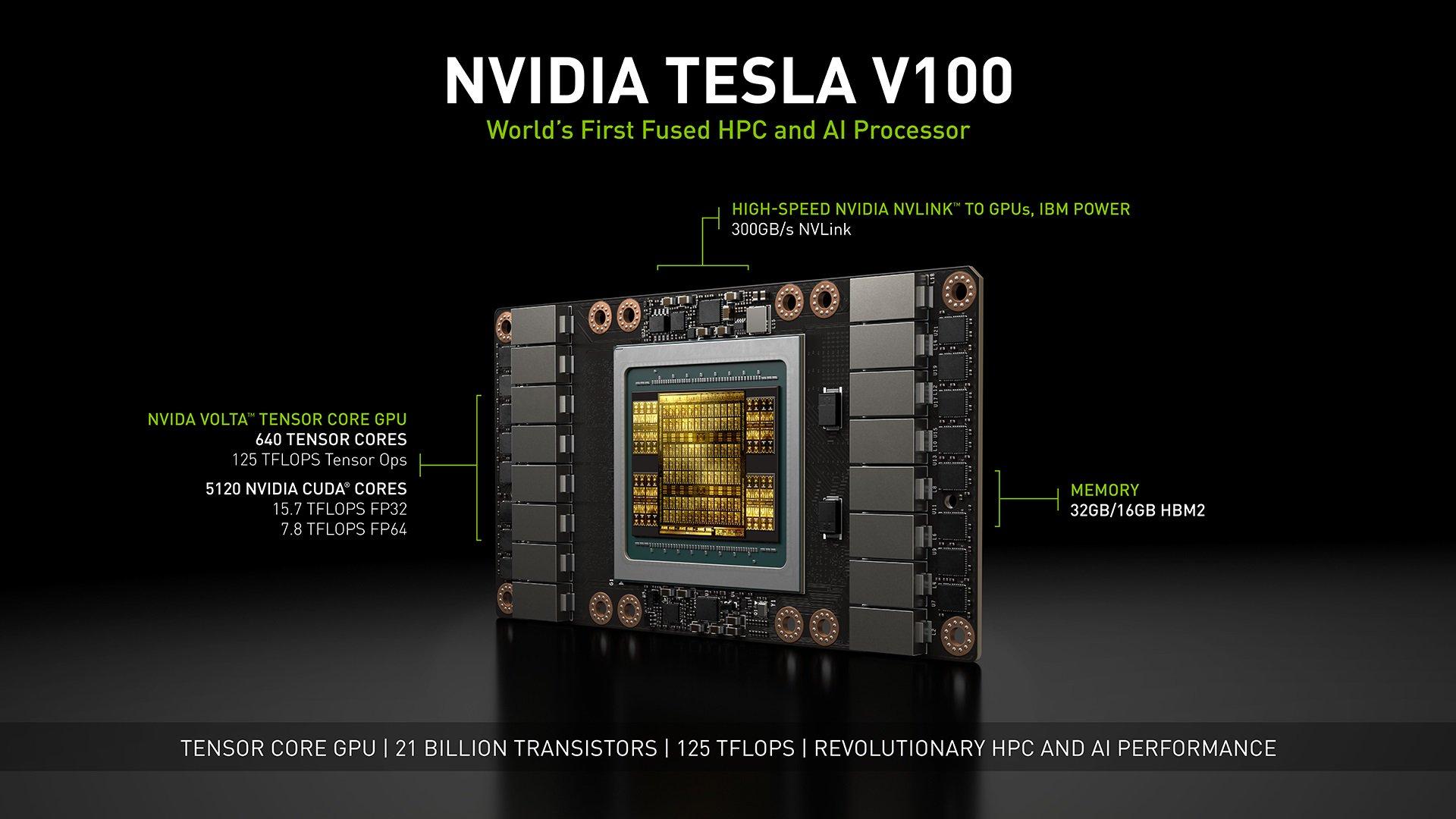 procesor Tesla V100 od NVIDIA