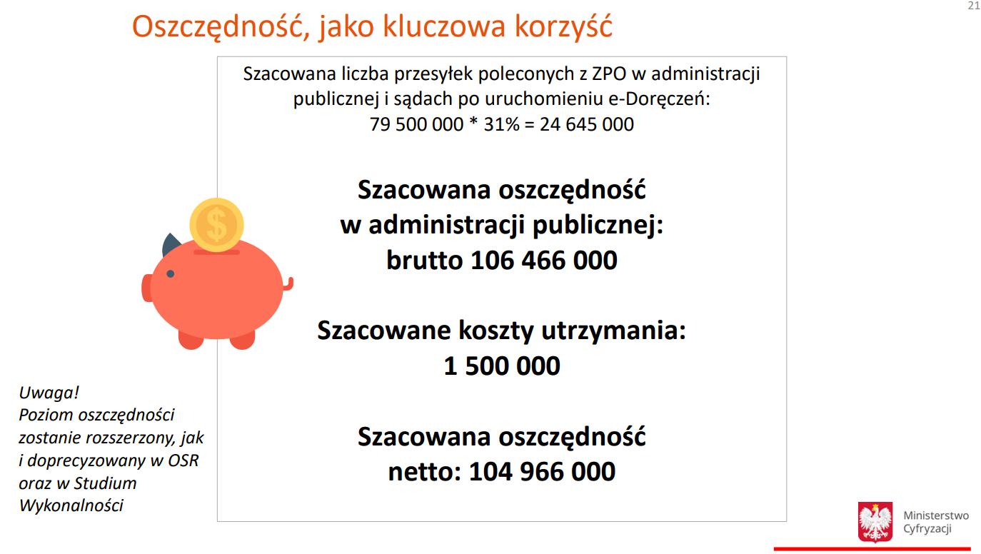 Poczta Polska Narodowym Operatorem Cyfrowym