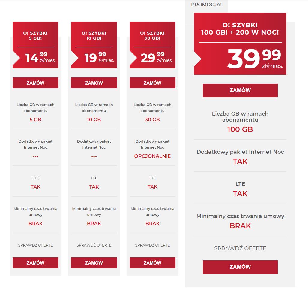 Oferta na internet mobilny w Otvarta