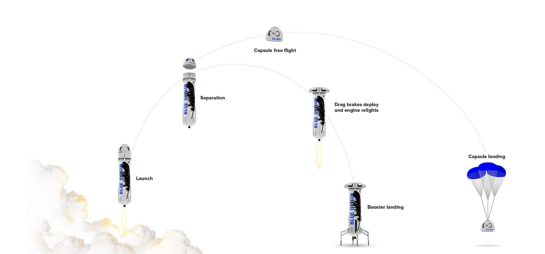 Za bilion dolarów Apple'a można polecieć w kosmos sporo razy.