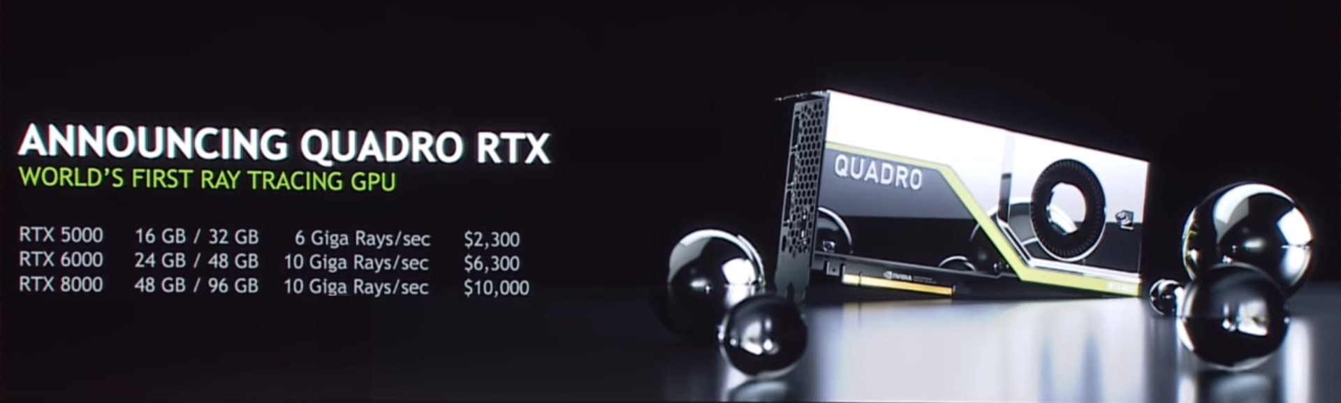 Ceny kart Quadro RTX 8000