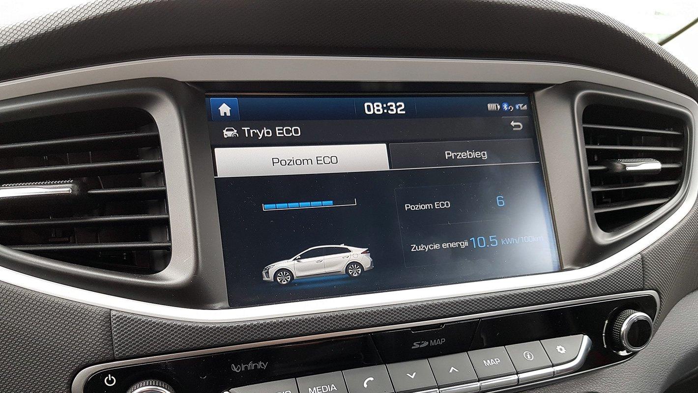 Hyundai IONIQ Electric średnie zużycie energii