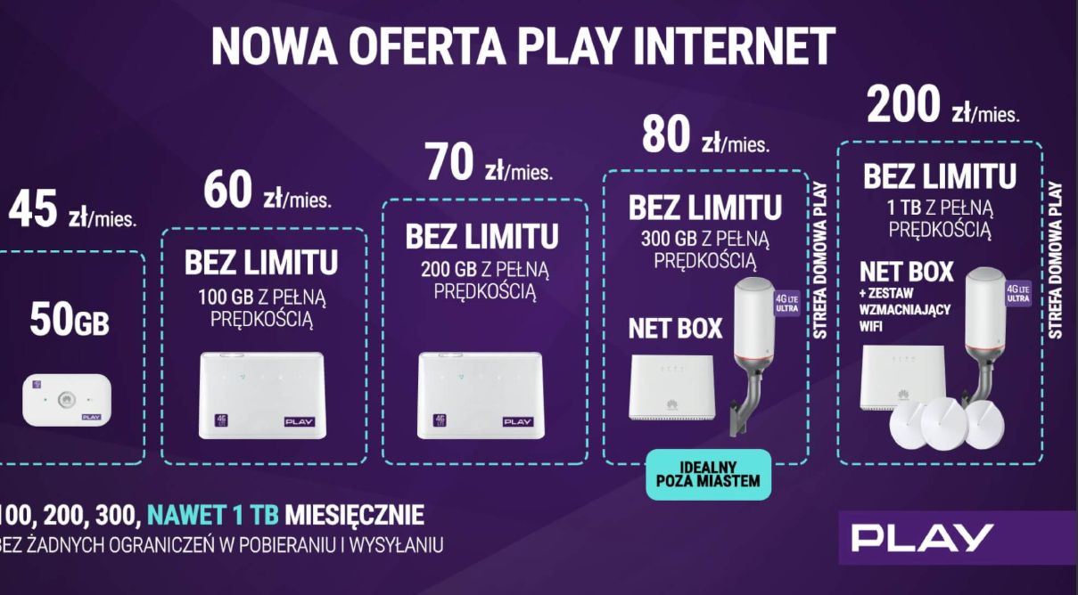 play nowa oferta internetu