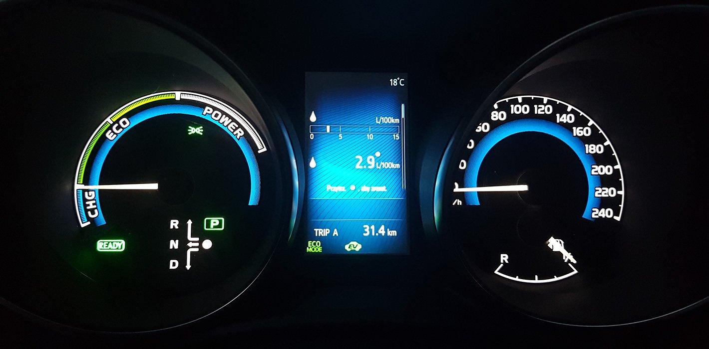 Toyota Eco Rally - najlepszy rezultat