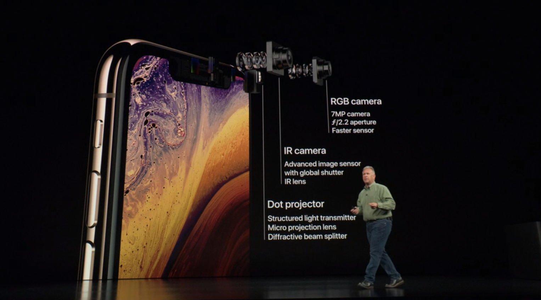 Aparaty z przodu iPhone Xs