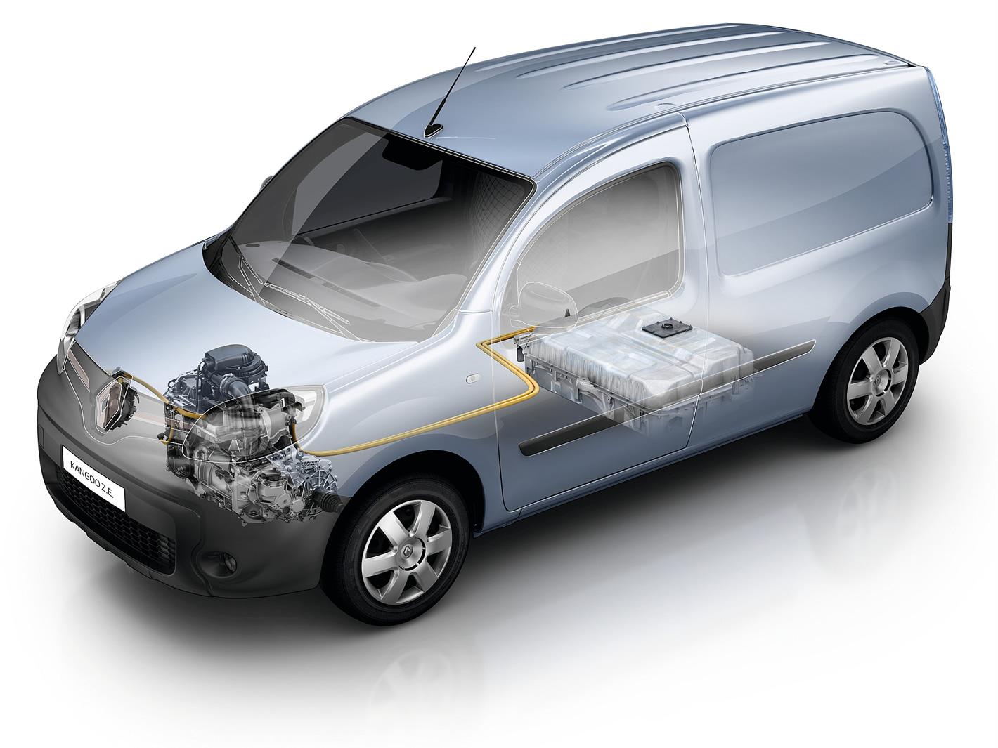 Renault Kangoo Z.E. - elektryczny napęd