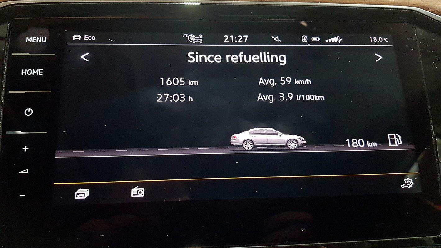 Volkswagen Passat 2.0 TDI - 1605 km przejechane, 180 km pozostałego zasięgu