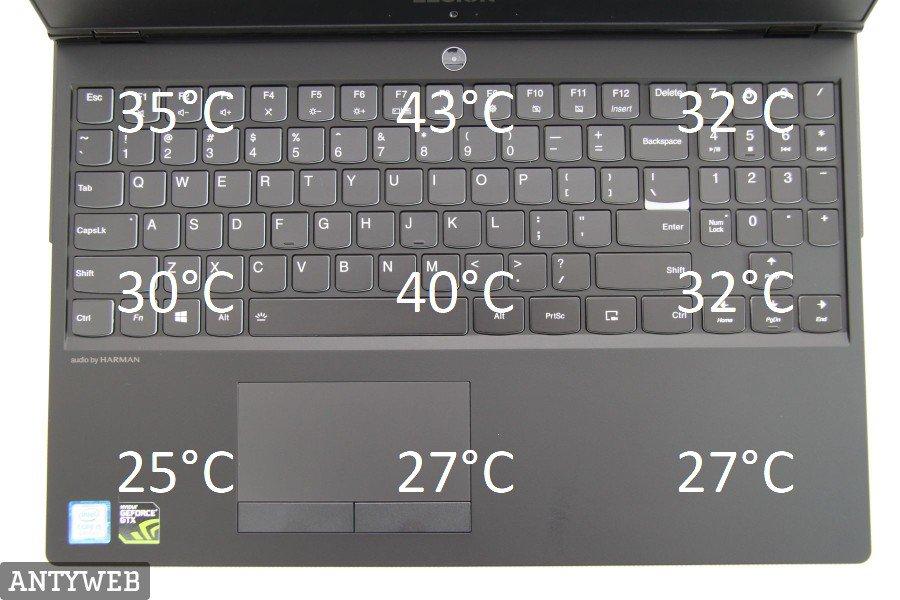 Lenovo Legion Y530 - temperatury