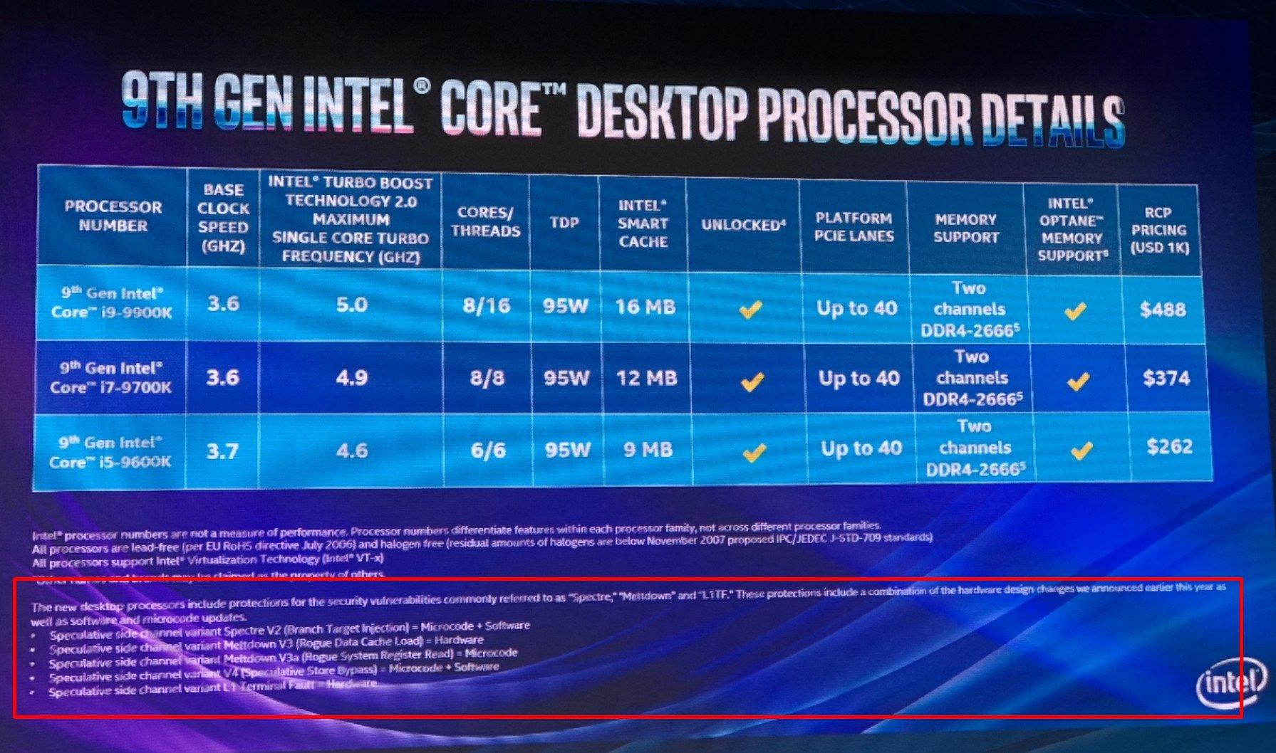 Intel Core 9. generacji Meltdown