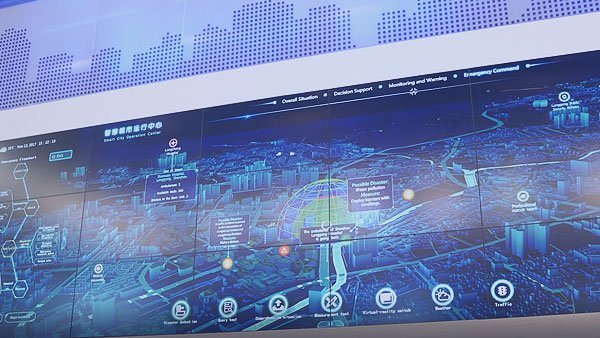 inteligentne miasto huawei