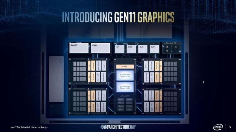 zintegrowane grafiki Intela