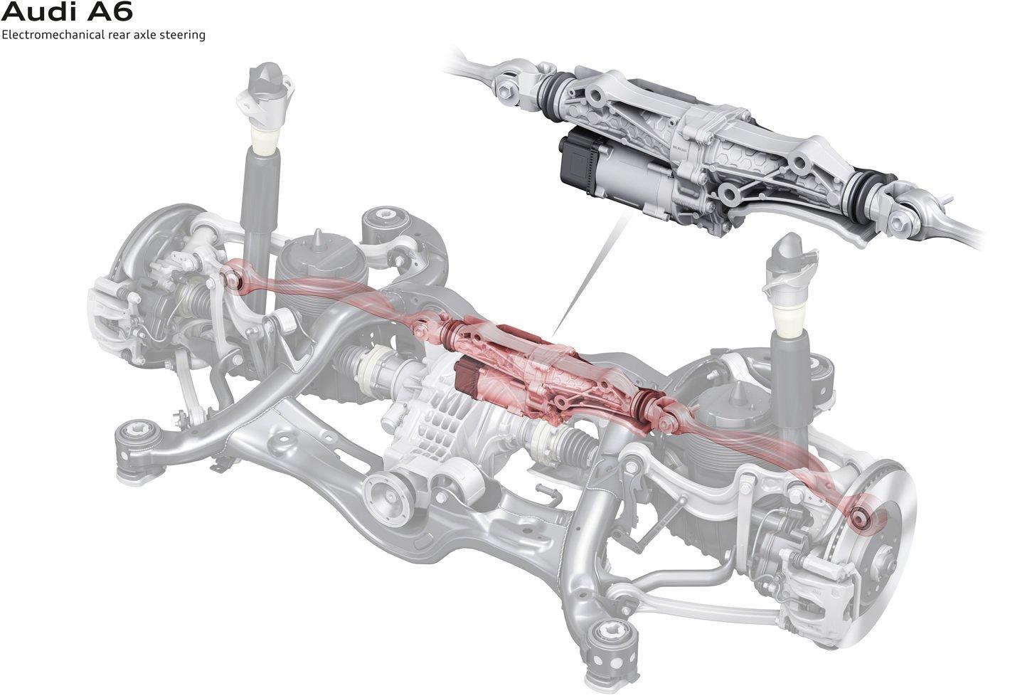 Audi A6 - tylna oś skrętna