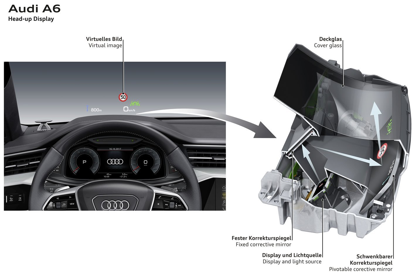 Audi Head-Up Display HUD