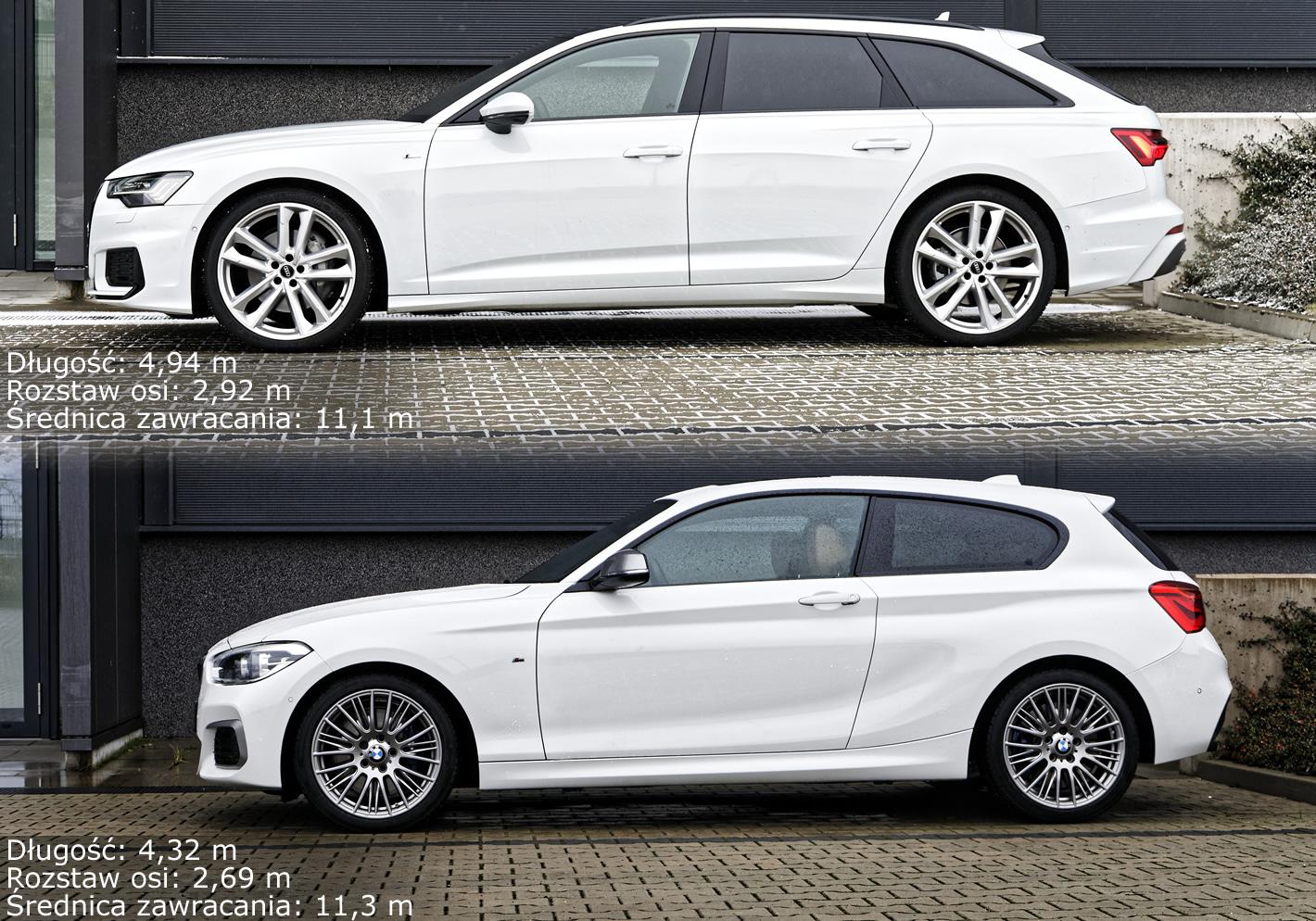 Audi A6 Avant porównanie z BMW M140i xDrive