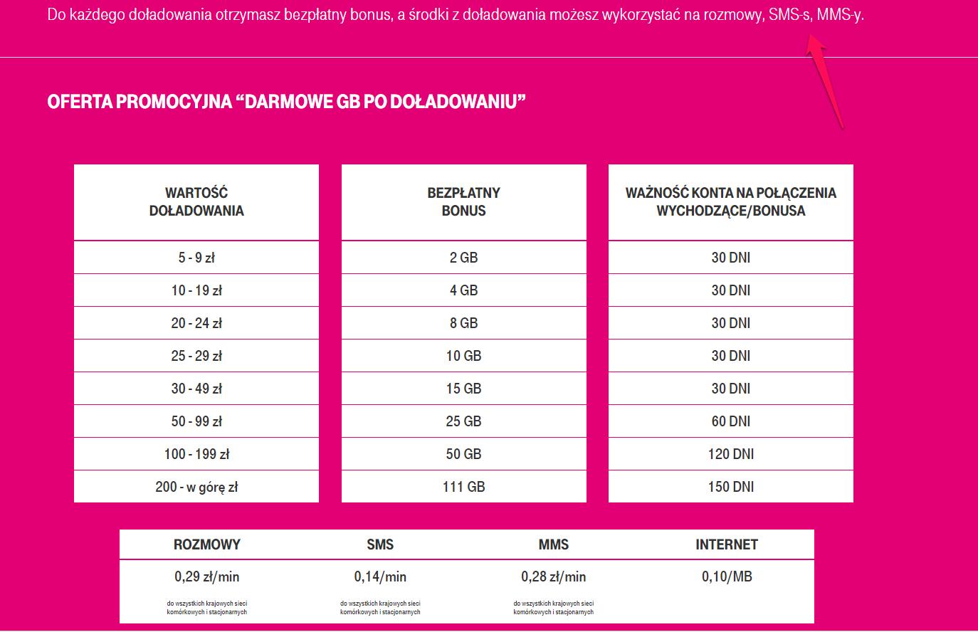 T Mobile Na Karte.Bez Umowy Bez Sprzętu Lista Ofert Na Internet Mobilny Na Kartę