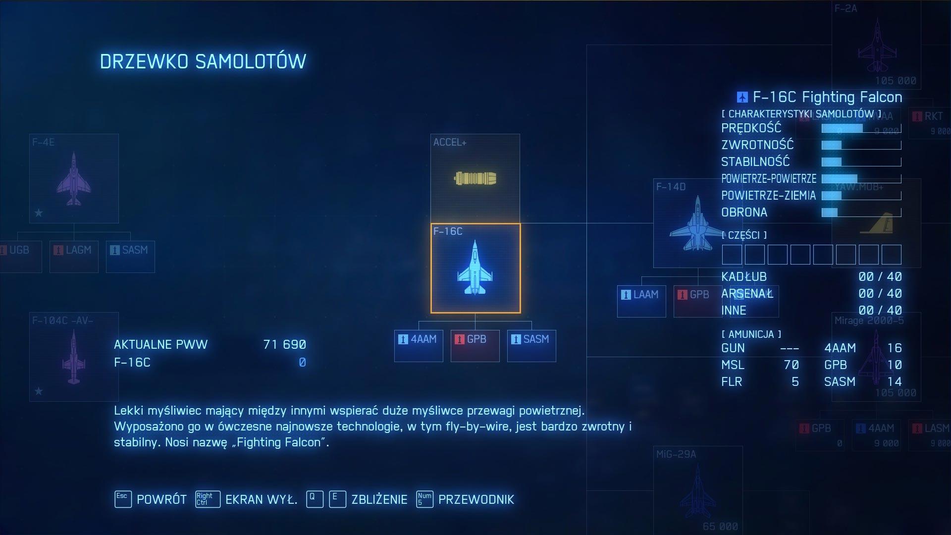 Ace Combat 7 - Rozwój pojazdów