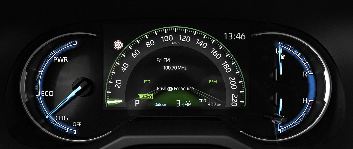 Toyota RAV4 Hybrid 2019 - zestaw wskaźników