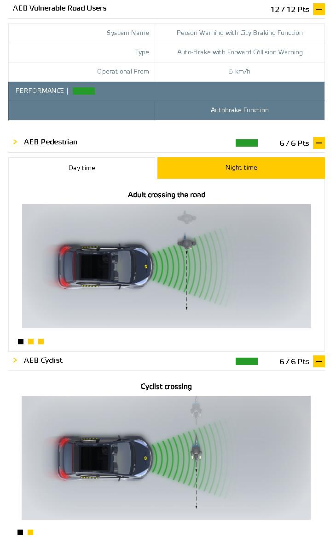 BMW - test systemów bezpieczeństwa